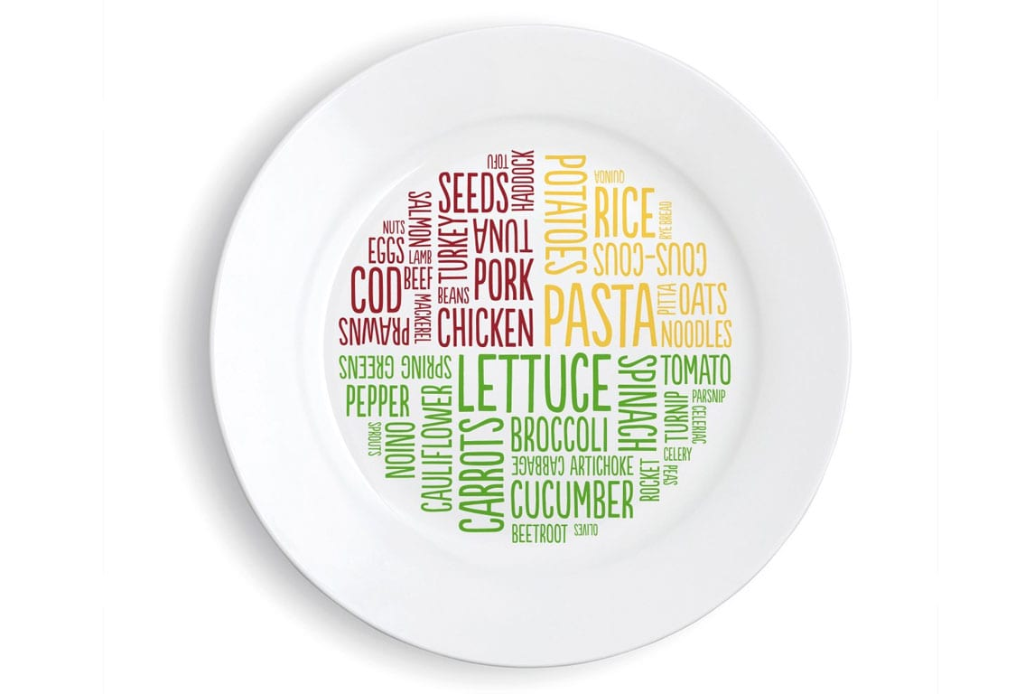 Healthy Diet & Weight Loss Portions